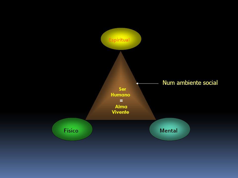 Ser Humano = Alma Vivente Físico Espiritual Mental Num ambiente social