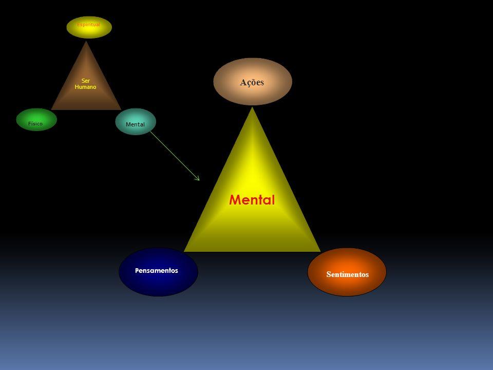 Sentimentos Ações Mental Pensamentos Mental Espiritual Ser Humano