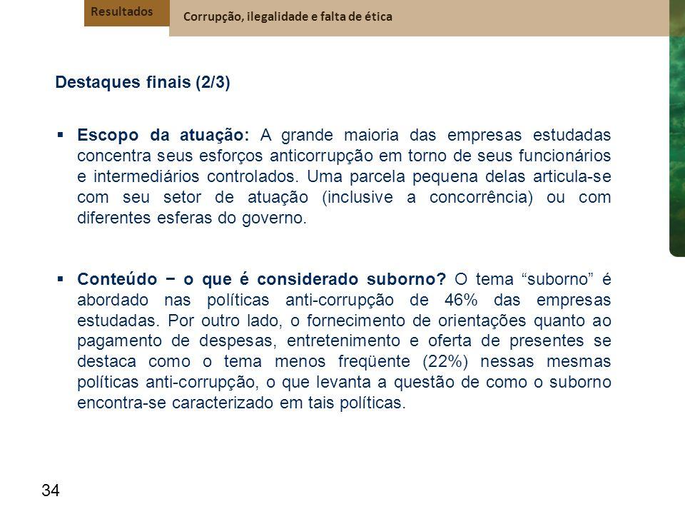 Resultados Corrupção, ilegalidade e falta de ética. Destaques finais (2/3)