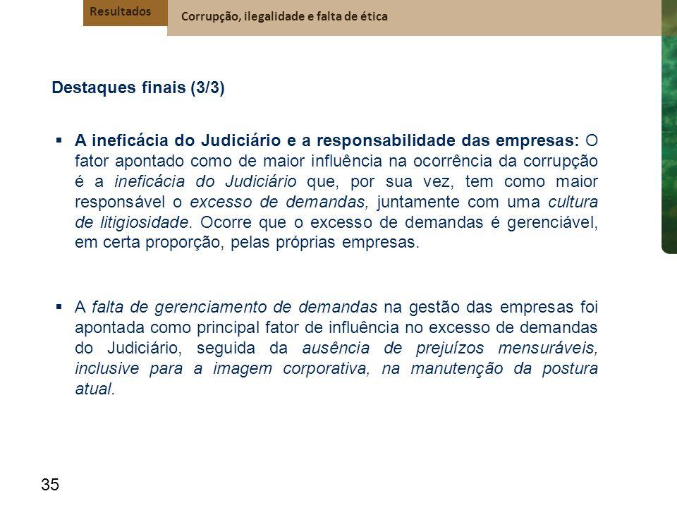 Resultados Corrupção, ilegalidade e falta de ética. Destaques finais (3/3)