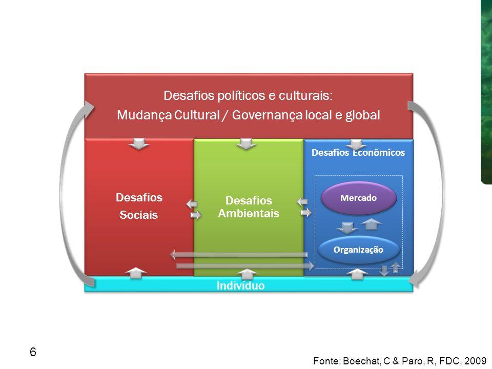 Desafios políticos e culturais: