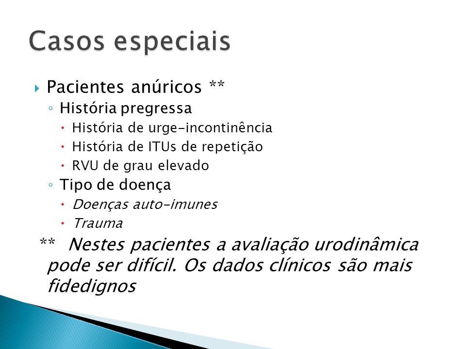 Casos especiais Pacientes anúricos **
