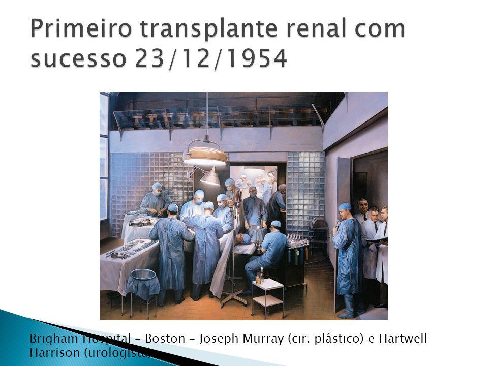 Primeiro transplante renal com sucesso 23/12/1954