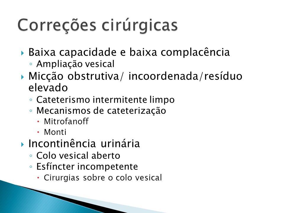 Correções cirúrgicas Baixa capacidade e baixa complacência
