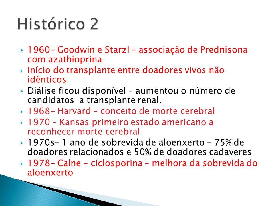 Histórico 2 1960- Goodwin e Starzl – associação de Prednisona com azathioprina. Início do transplante entre doadores vivos não idênticos.