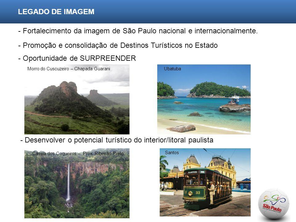- Fortalecimento da imagem de São Paulo nacional e internacionalmente.