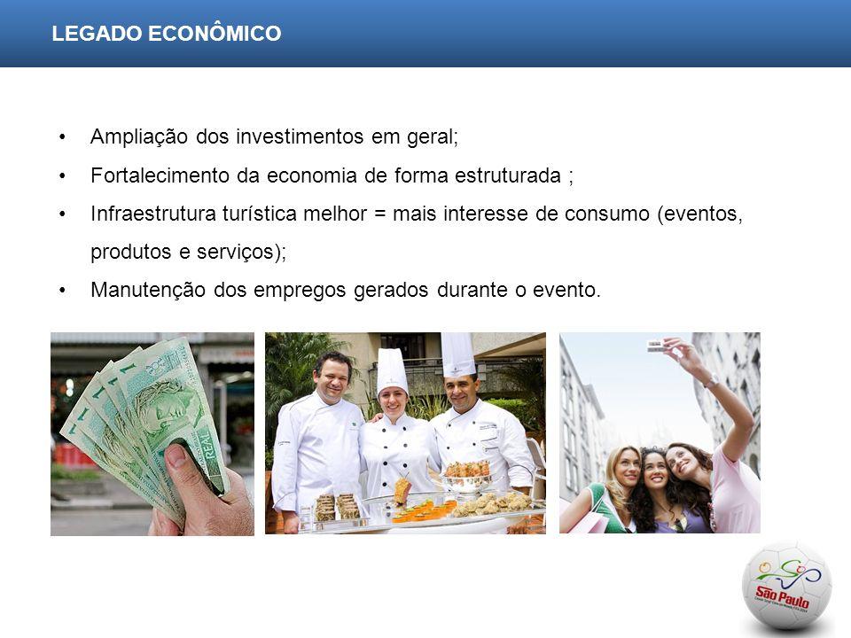 LEGADO ECONÔMICO Ampliação dos investimentos em geral; Fortalecimento da economia de forma estruturada ;