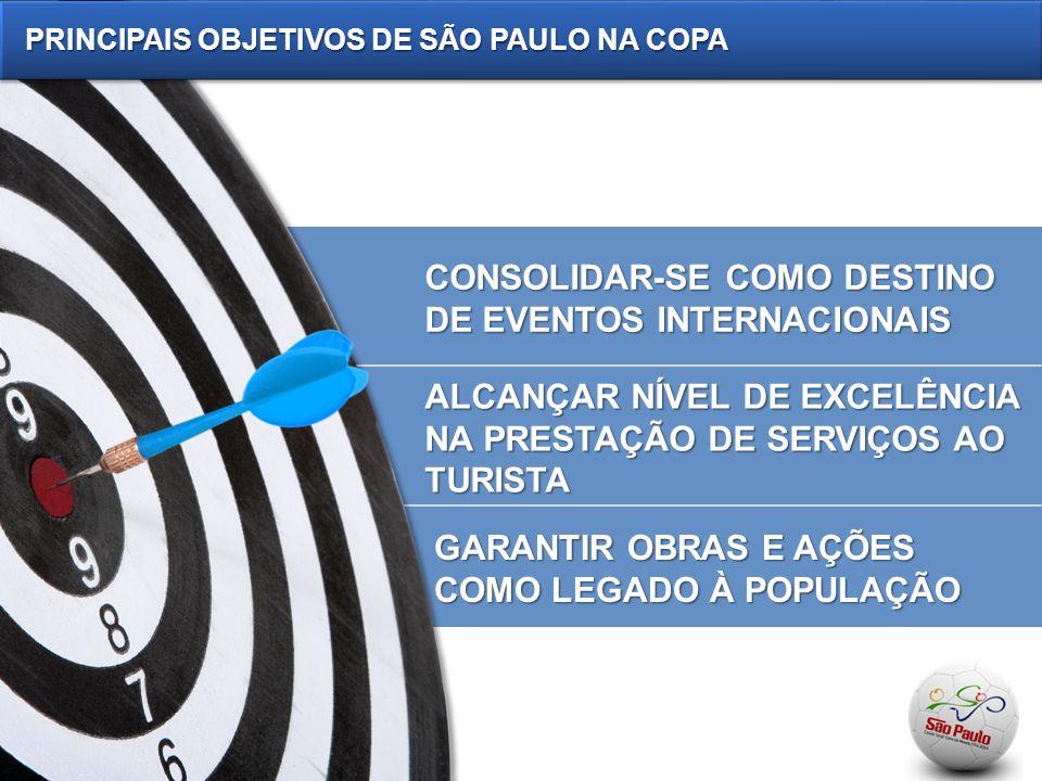 CONSOLIDAR-SE COMO DESTINO DE EVENTOS INTERNACIONAIS