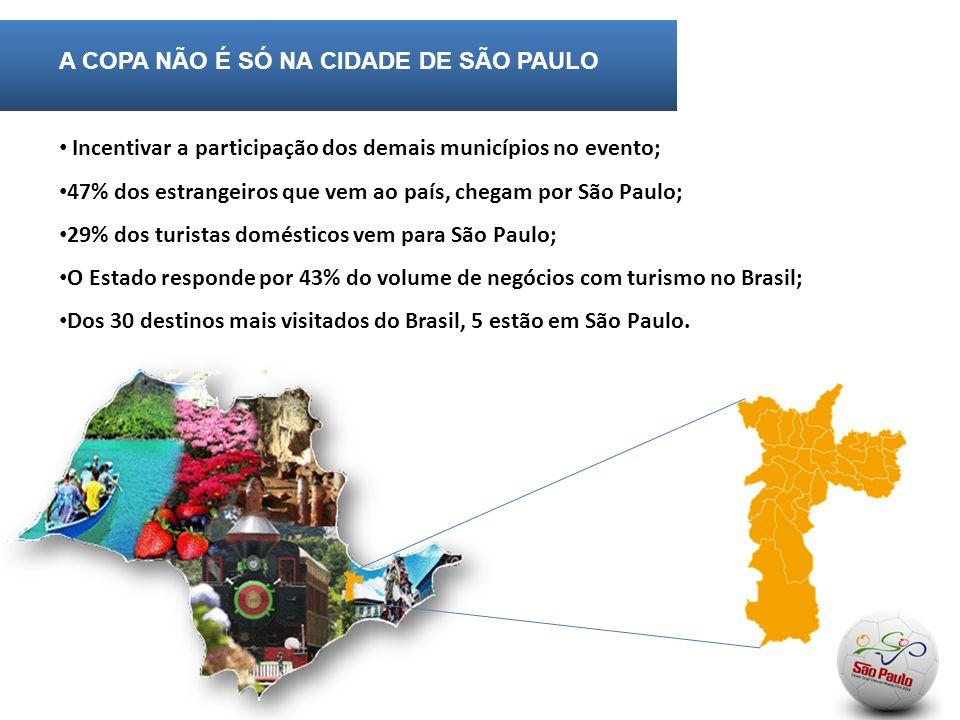 A COPA NÃO É SÓ NA CIDADE DE SÃO PAULO