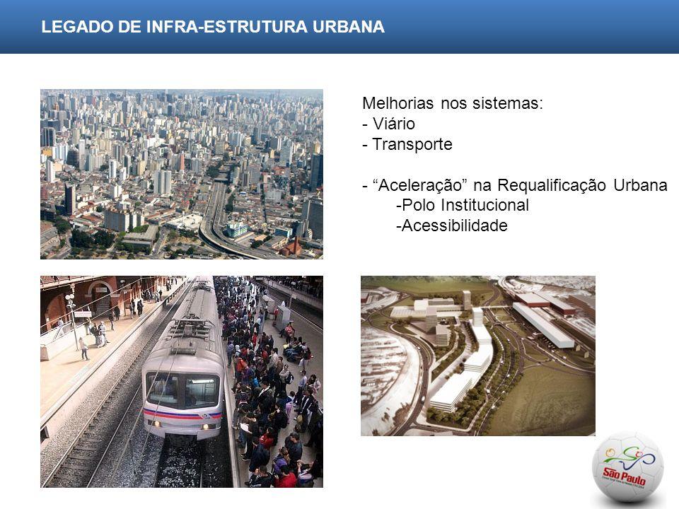 LEGADO DE INFRA-ESTRUTURA URBANA