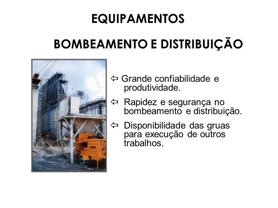 BOMBEAMENTO E DISTRIBUIÇÃO