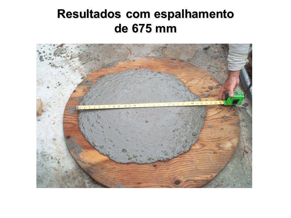Resultados com espalhamento de 675 mm