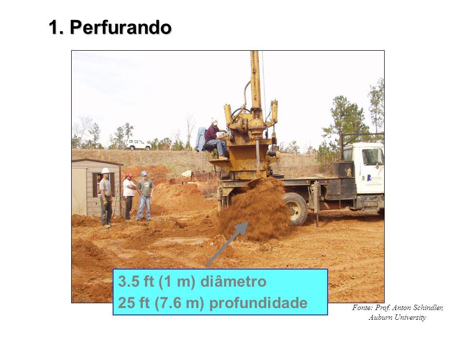 1. Perfurando 3.5 ft (1 m) diâmetro 25 ft (7.6 m) profundidade
