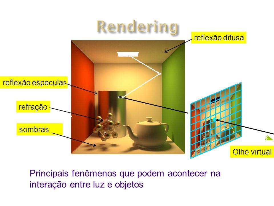 Rendering reflexão difusa. reflexão especular. image. refração. eye. sombras. Olho virtual.