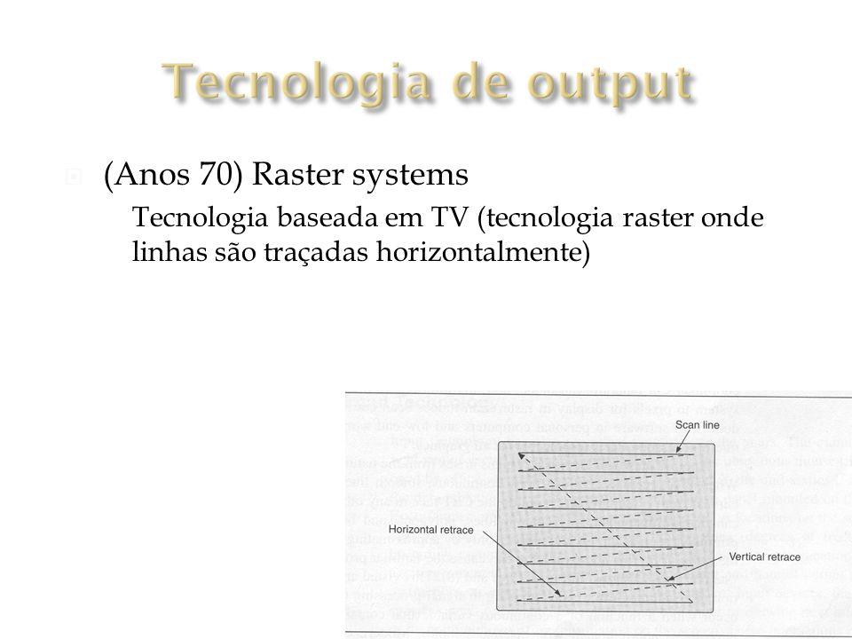 Tecnologia de output (Anos 70) Raster systems