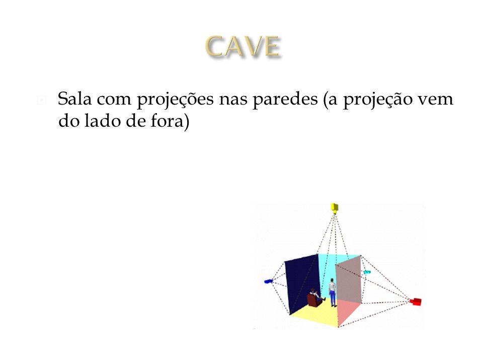 CAVE Sala com projeções nas paredes (a projeção vem do lado de fora)