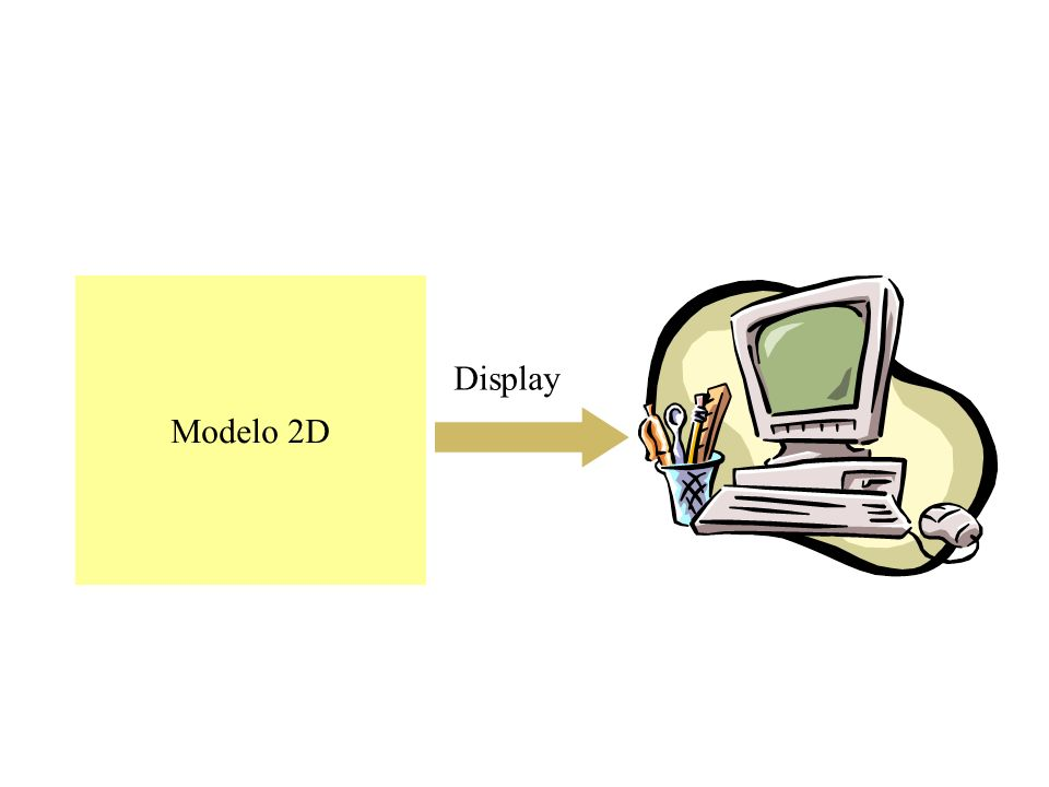 Modelo 2D Display
