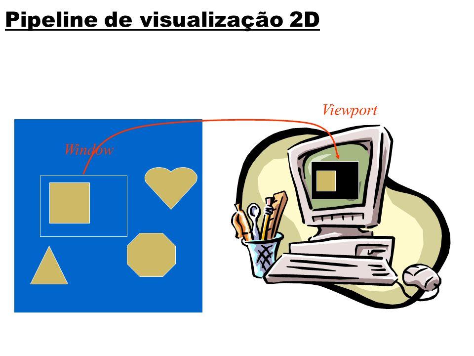 Pipeline de visualização 2D