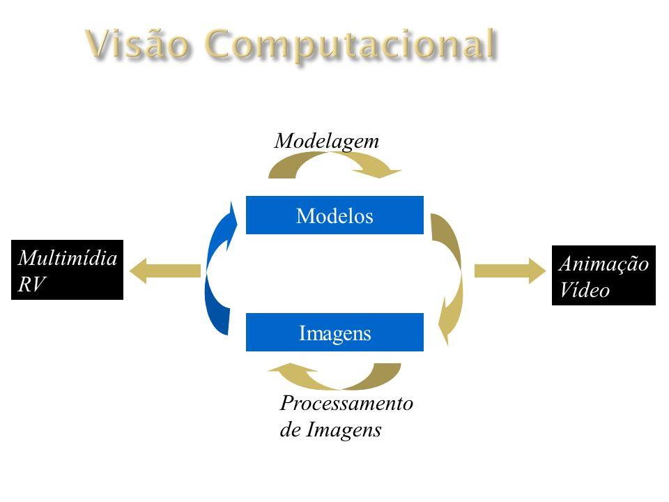 Visão Computacional Modelagem Modelos Usuário Tempo Multimídia RV