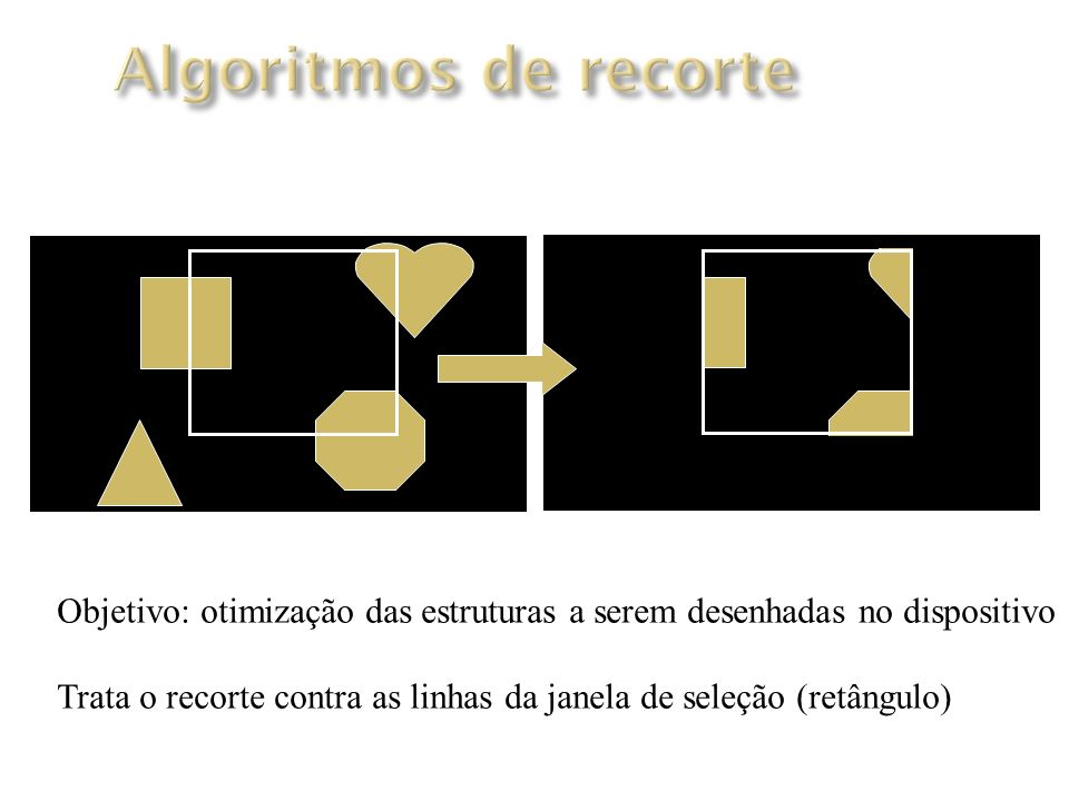 Algoritmos de recorte Objetivo: otimização das estruturas a serem desenhadas no dispositivo.