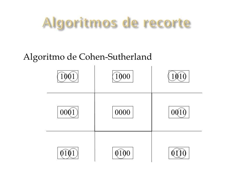 Algoritmos de recorte Algoritmo de Cohen-Sutherland 1001 1000 1010