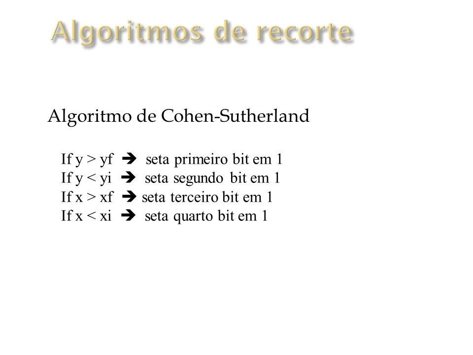 Algoritmos de recorte Algoritmo de Cohen-Sutherland