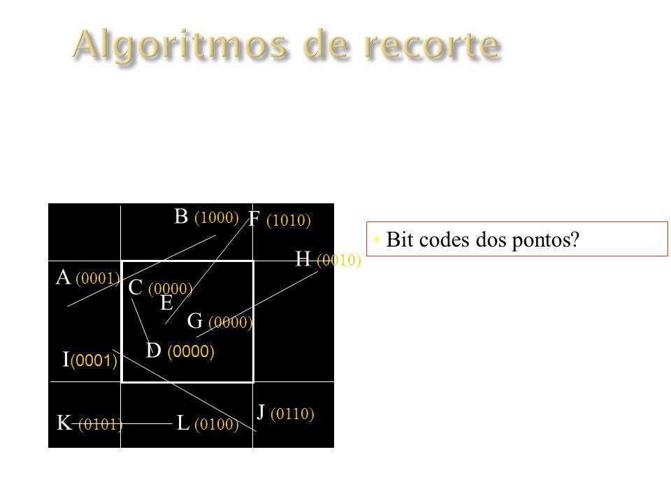 Algoritmos de recorte Algoritmo de Cohen-Sutherland B (1000) F (1010)