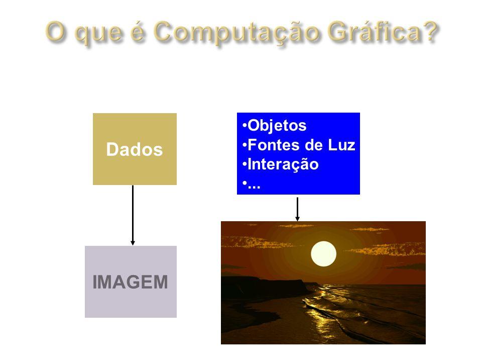 O que é Computação Gráfica
