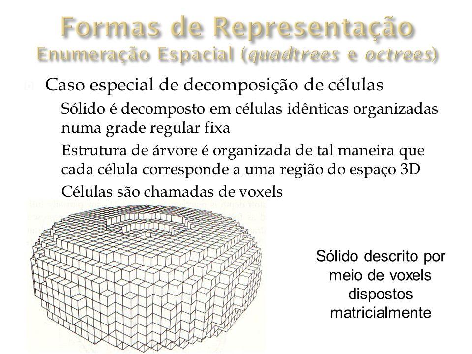 Formas de Representação Enumeração Espacial (quadtrees e octrees)