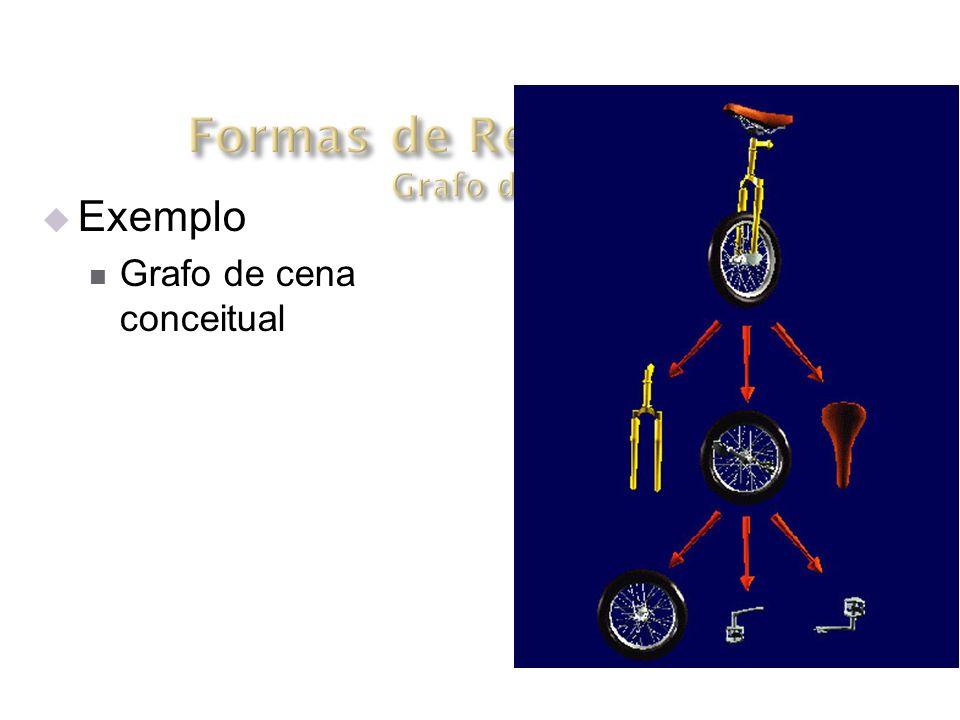 Formas de Representação Grafo de Cena