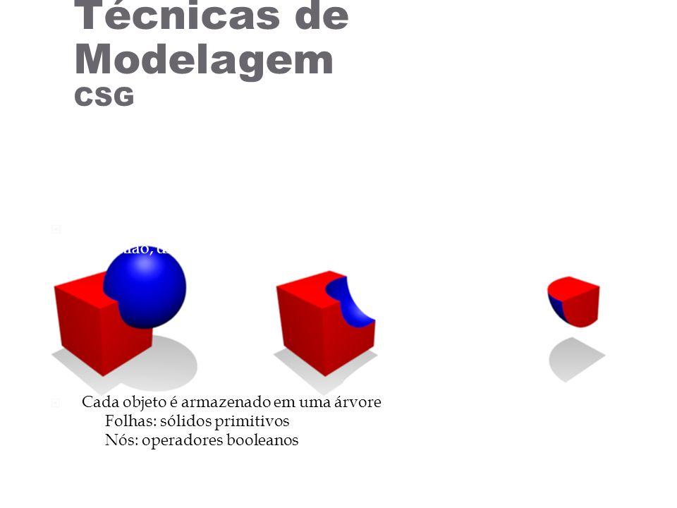 Técnicas de Modelagem CSG