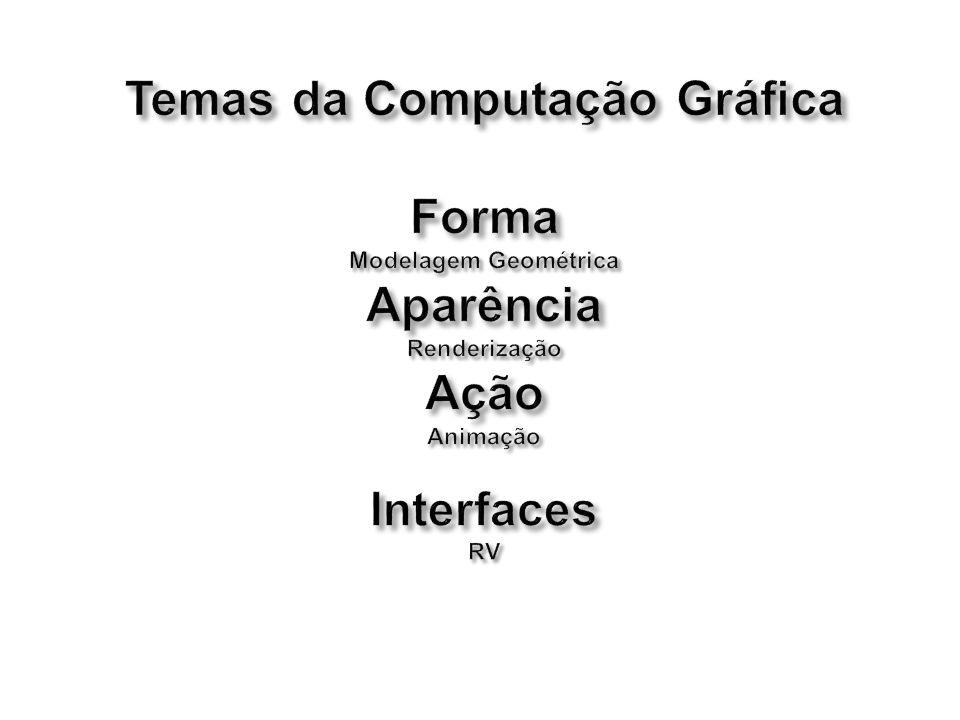 Temas da Computação Gráfica Forma Modelagem Geométrica Aparência Renderização Ação Animação Interfaces RV