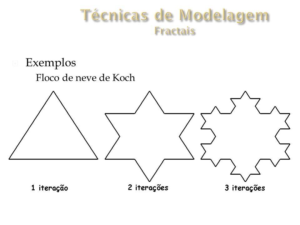 Técnicas de Modelagem Fractais