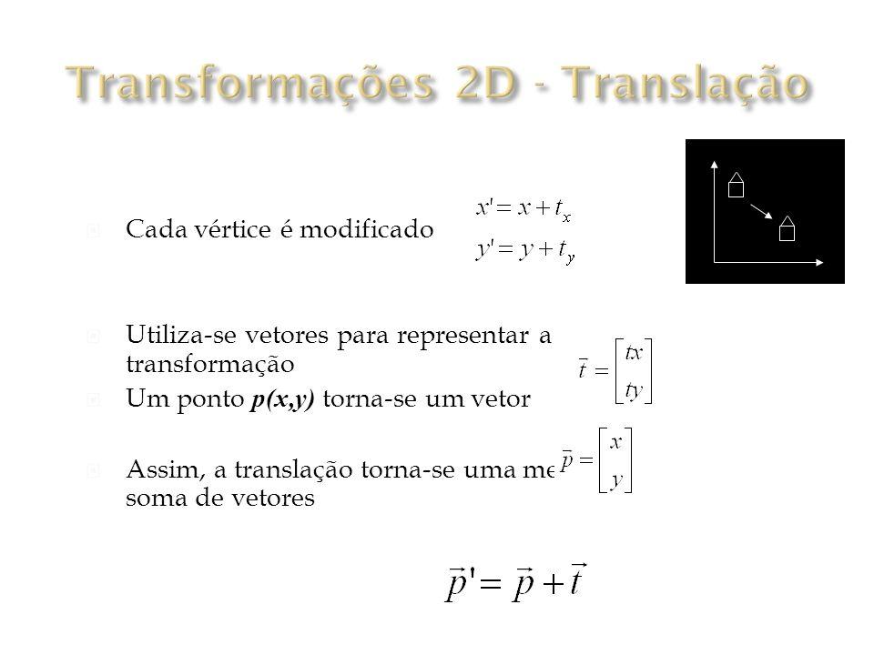 Transformações 2D - Translação