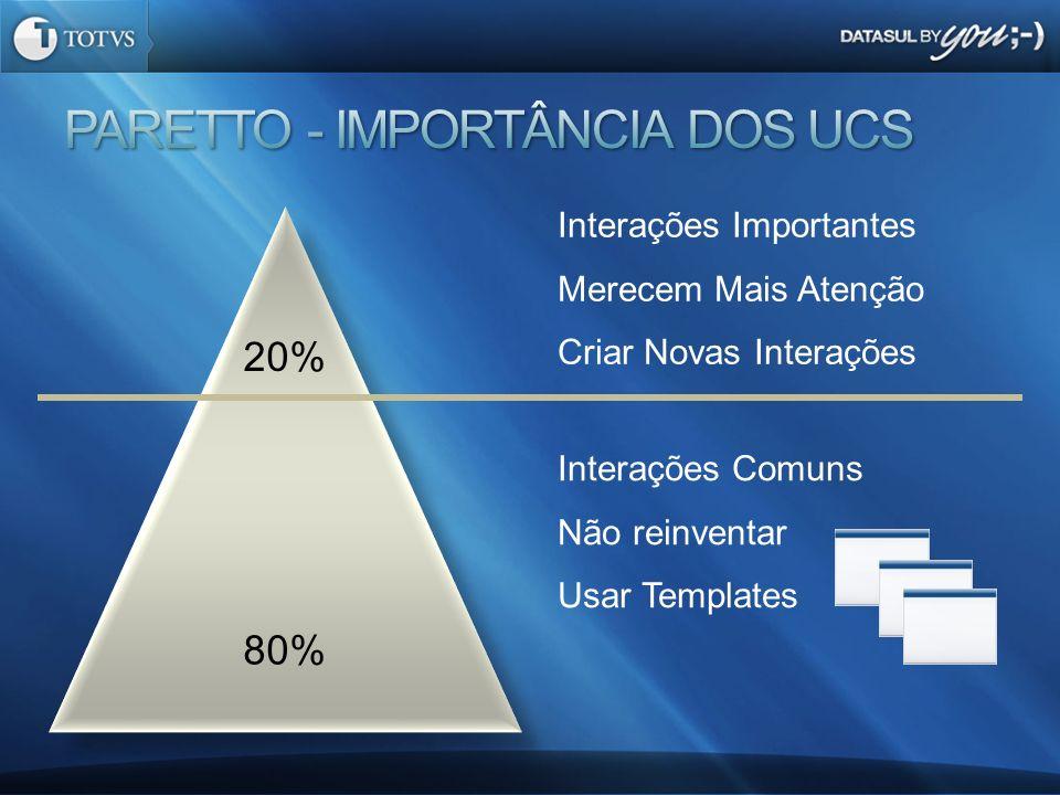 PARETTO - IMPORTÂNCIA DOS UCS
