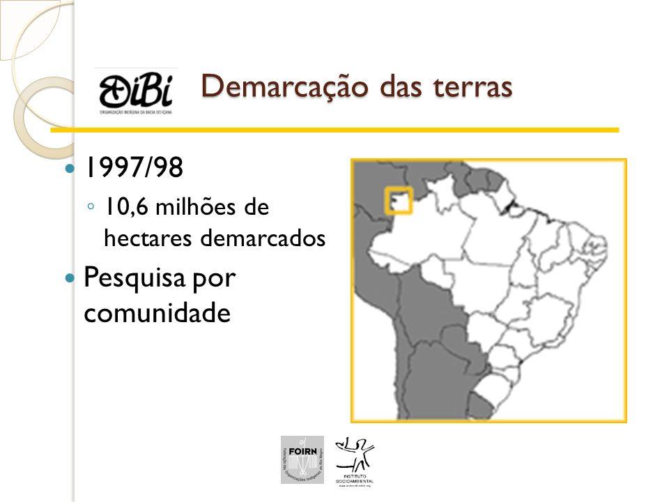 Demarcação das terras 1997/98 Pesquisa por comunidade