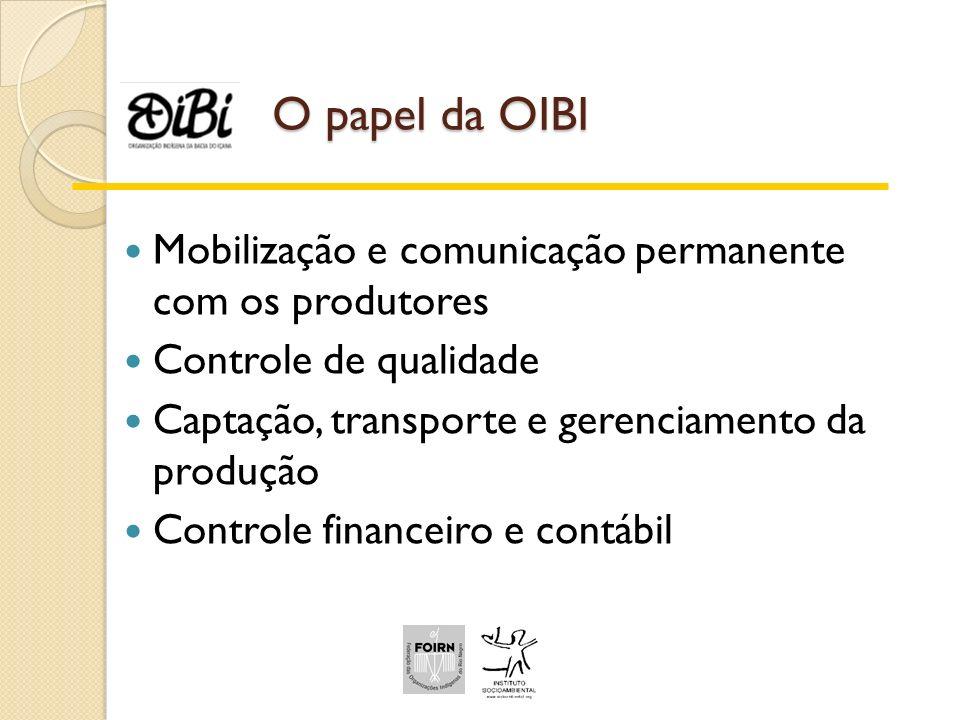 O papel da OIBI Mobilização e comunicação permanente com os produtores