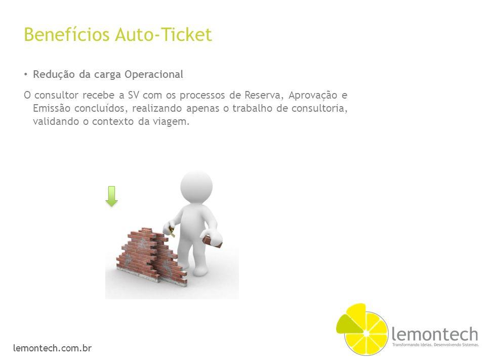 Benefícios Auto-Ticket