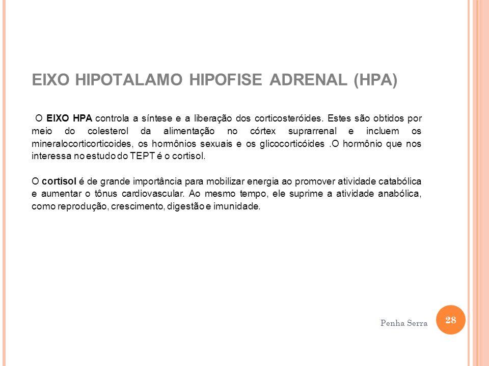 EIXO HIPOTALAMO HIPOFISE ADRENAL (HPA)