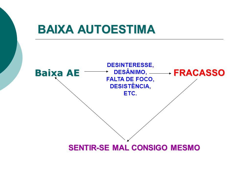 BAIXA AUTOESTIMA Baixa AE FRACASSO SENTIR-SE MAL CONSIGO MESMO