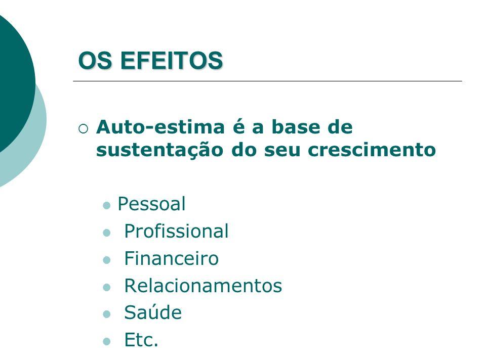 OS EFEITOS Auto-estima é a base de sustentação do seu crescimento
