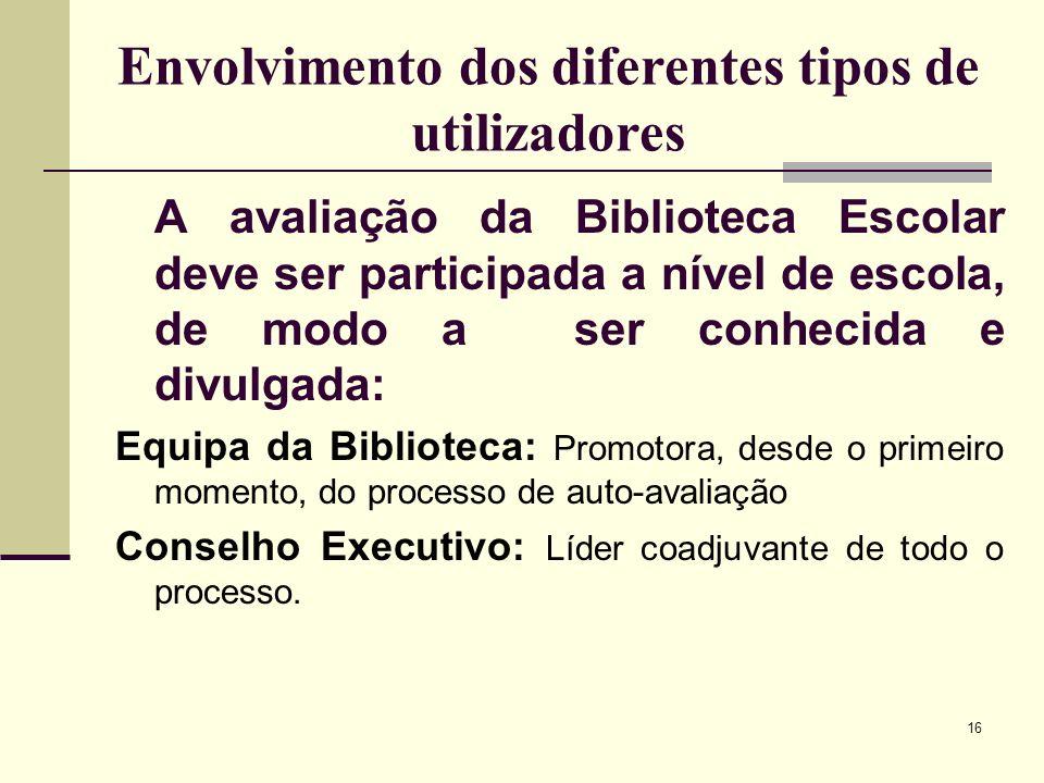 Envolvimento dos diferentes tipos de utilizadores