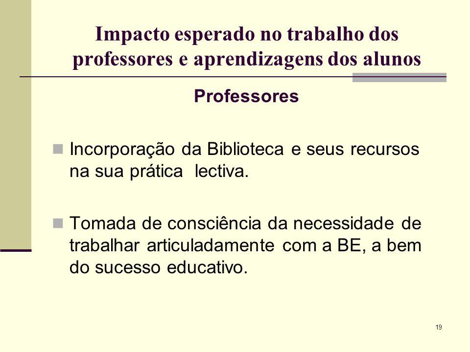 Impacto esperado no trabalho dos professores e aprendizagens dos alunos