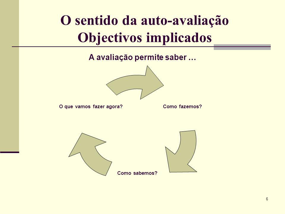 O sentido da auto-avaliação Objectivos implicados