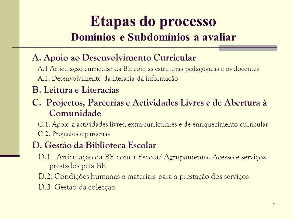 Etapas do processo Domínios e Subdomínios a avaliar