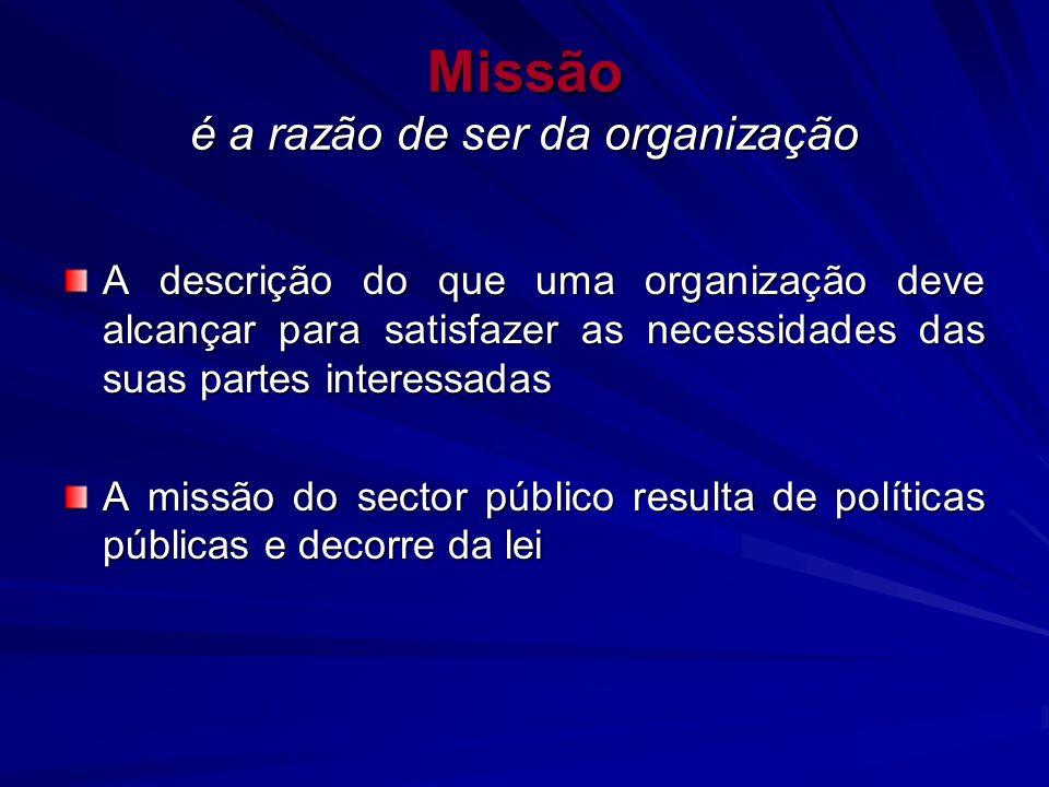Missão é a razão de ser da organização
