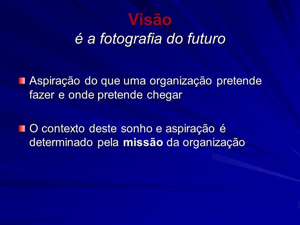 Visão é a fotografia do futuro