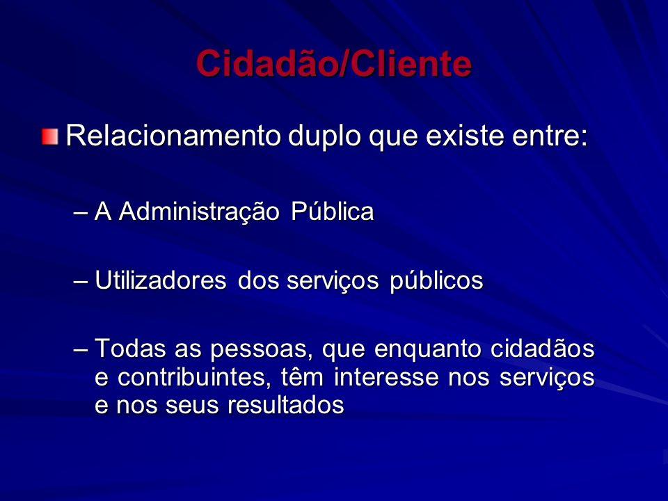 Cidadão/Cliente Relacionamento duplo que existe entre: