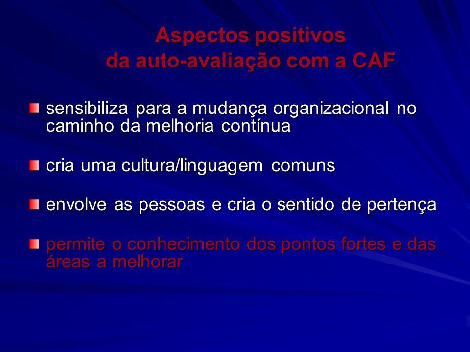 Aspectos positivos da auto-avaliação com a CAF