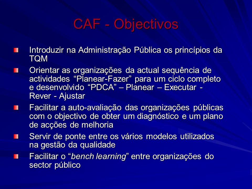 CAF - Objectivos Introduzir na Administração Pública os princípios da TQM.